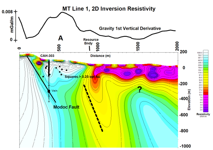 inversion-resistivity-teras-resources-gold-silver-mining-tsxv-tra-california-nevada-montana