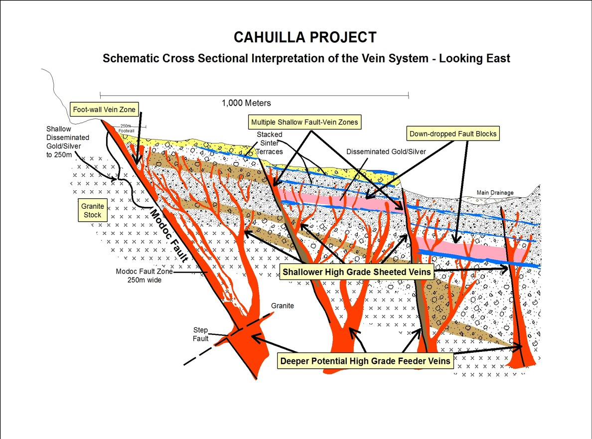 schematic-cross-section-teras-resources-gold-silver-mining-tsxv-tra-california-nevada-montana